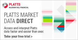 Market Data Direct