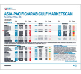 View a sample of Asia Pacific/Arab Gulf Marketscan