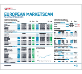 European Marketscan