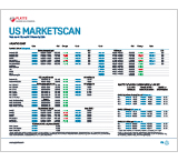 US Marketscan