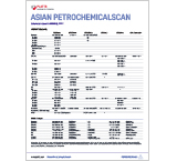 Asian Petrochemicalscan