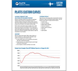 Platts: View Sample Issue